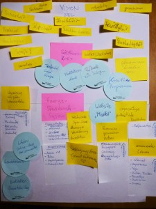 13-11-01 Brainstorming